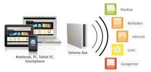 Verschiedene Buttons der TaHoma Haussteuerung